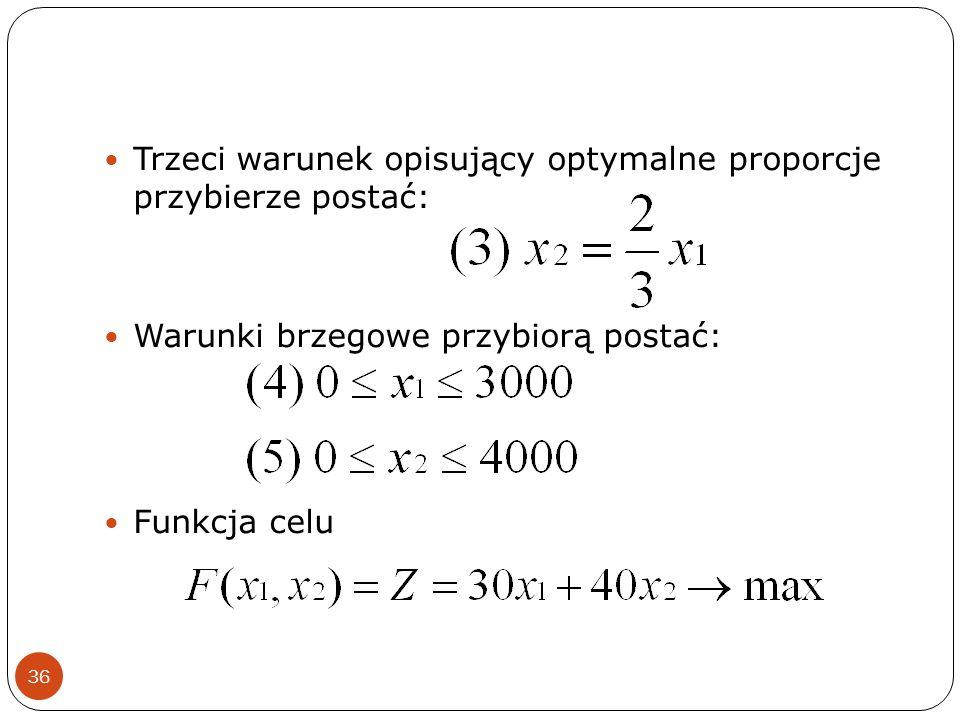 Trzeci warunek opisujący optymalne proporcje przybierze postać: