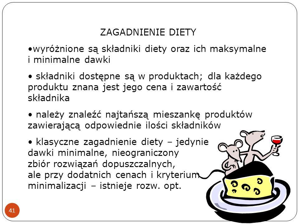 ZAGADNIENIE DIETYwyróżnione są składniki diety oraz ich maksymalne i minimalne dawki.