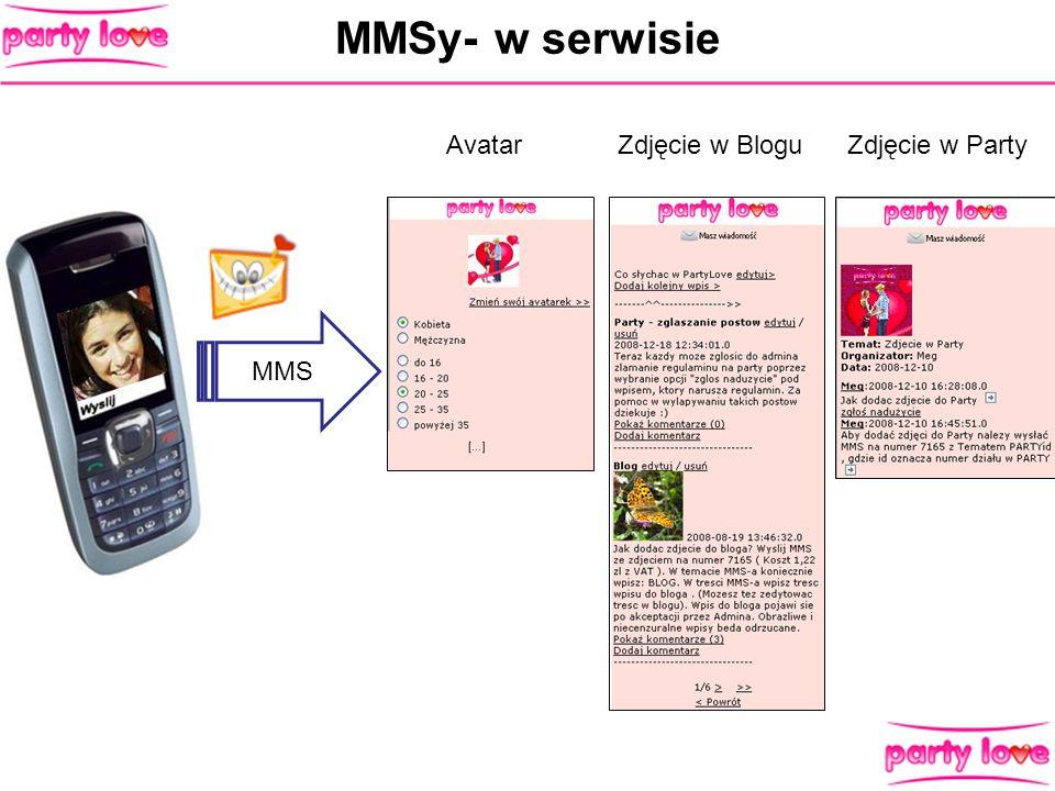MMSy- w serwisie Avatar Zdjęcie w Blogu Zdjęcie w Party MMS