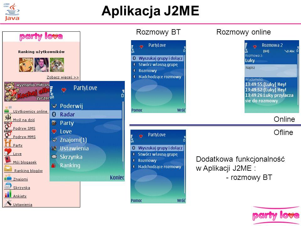 Aplikacja J2ME Rozmowy BT Rozmowy online Online Ofline