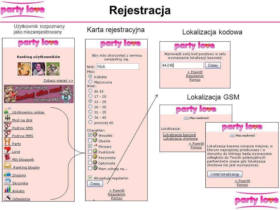 Rejestracja Karta rejestracyjna Lokalizacja kodowa Lokalizacja GSM