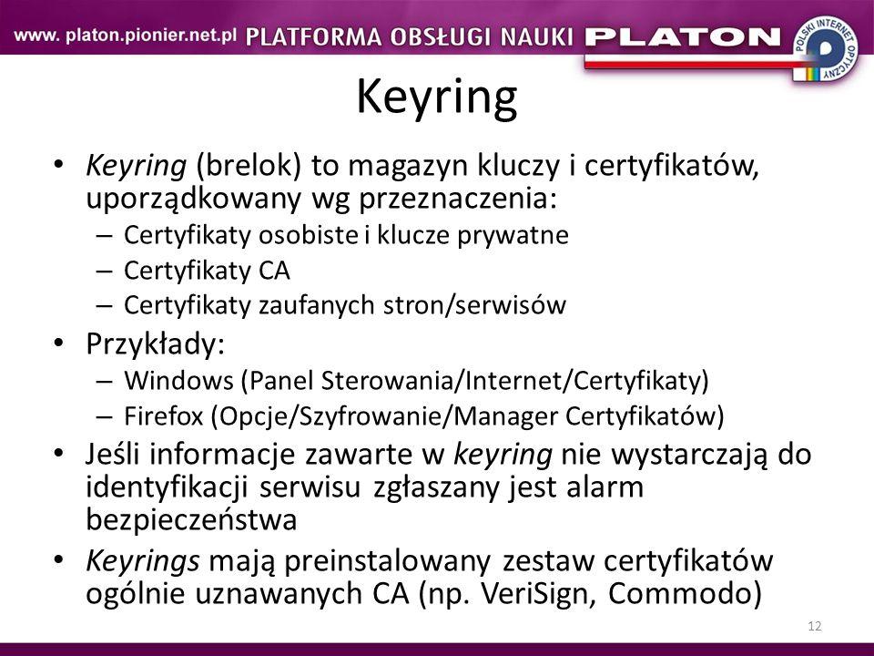 Keyring Keyring (brelok) to magazyn kluczy i certyfikatów, uporządkowany wg przeznaczenia: Certyfikaty osobiste i klucze prywatne.
