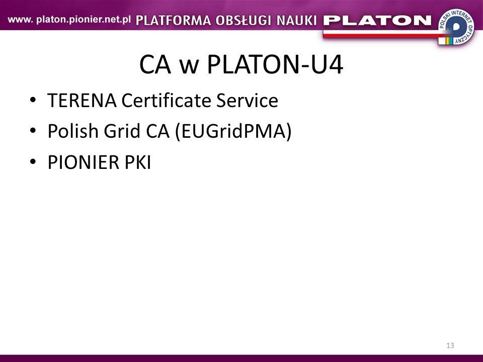 CA w PLATON-U4 TERENA Certificate Service Polish Grid CA (EUGridPMA)