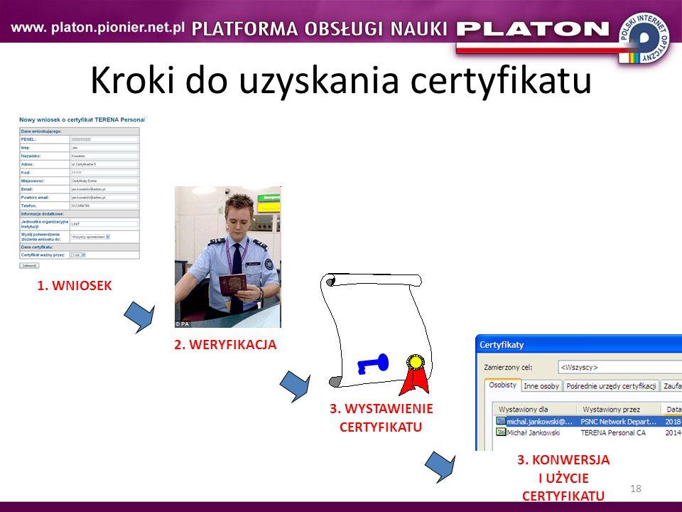 Kroki do uzyskania certyfikatu