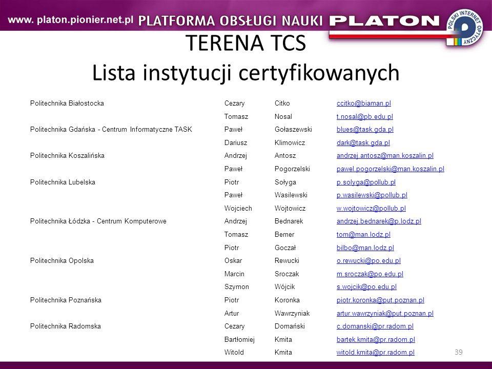 TERENA TCS Lista instytucji certyfikowanych