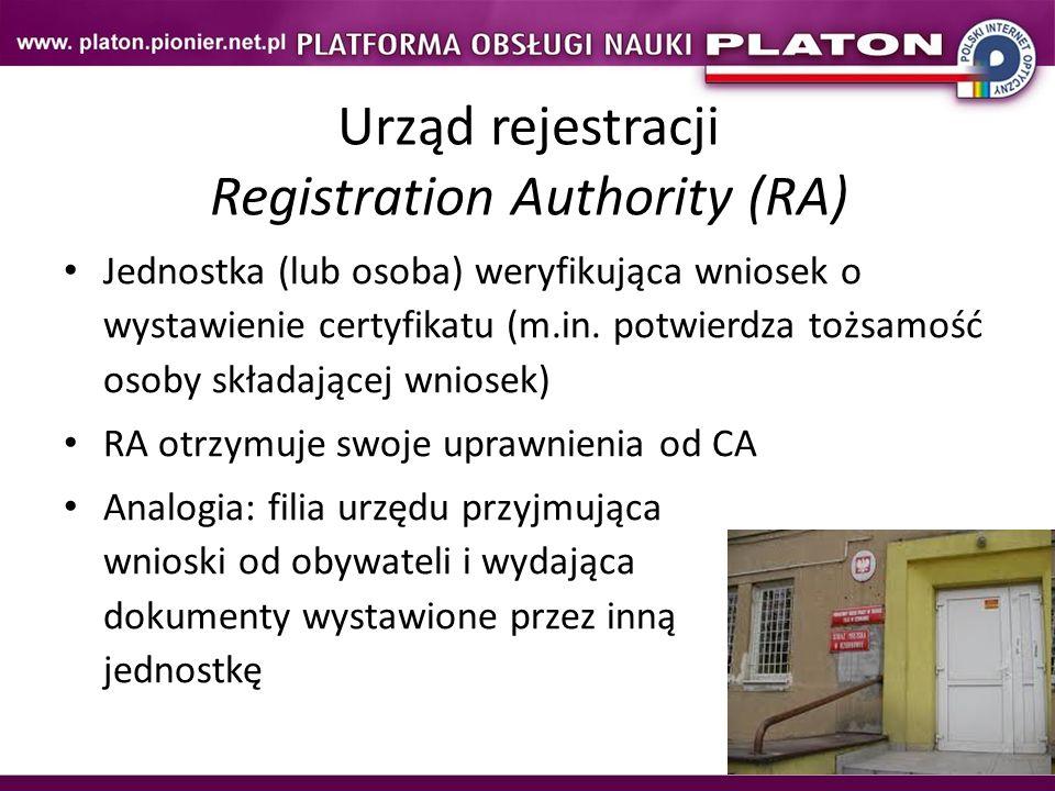 Urząd rejestracji Registration Authority (RA)