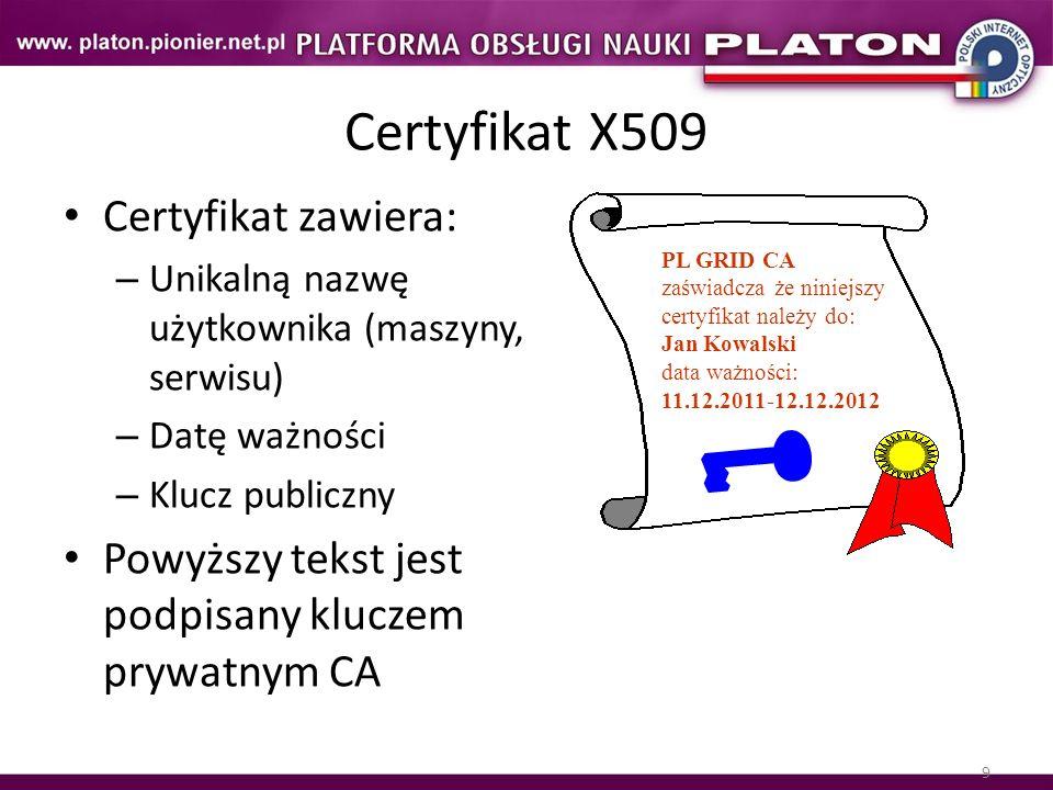 Certyfikat X509 Certyfikat zawiera: