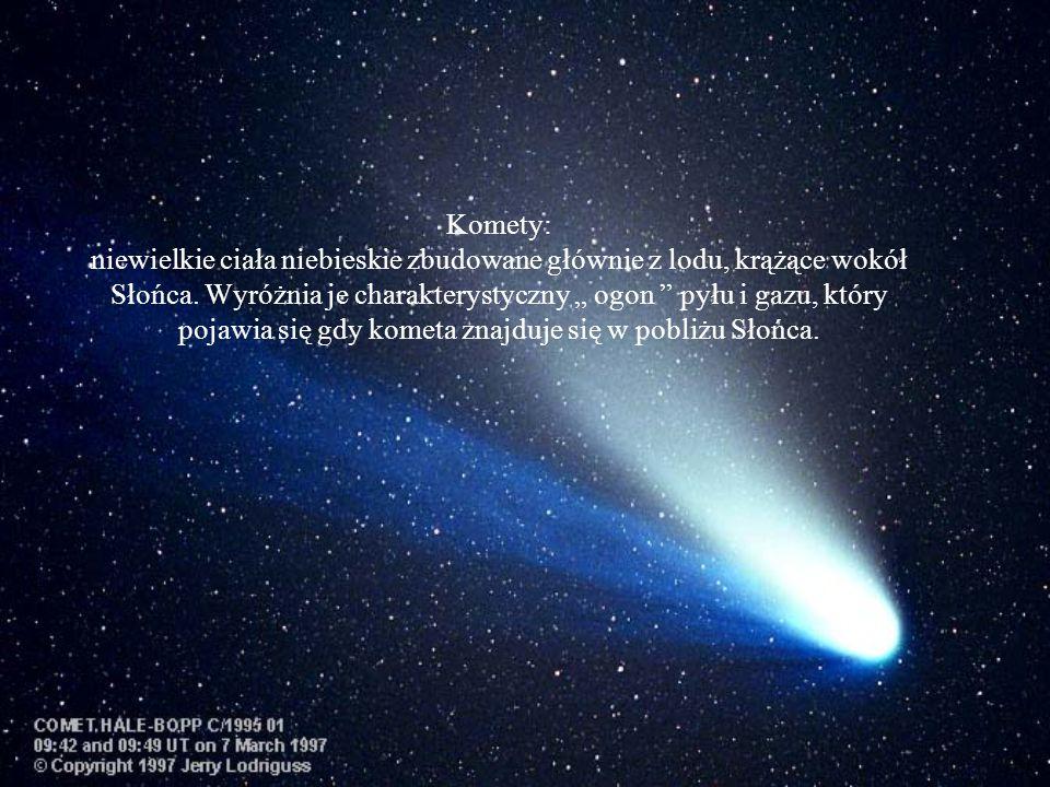 Komety: niewielkie ciała niebieskie zbudowane głównie z lodu, krążące wokół Słońca.