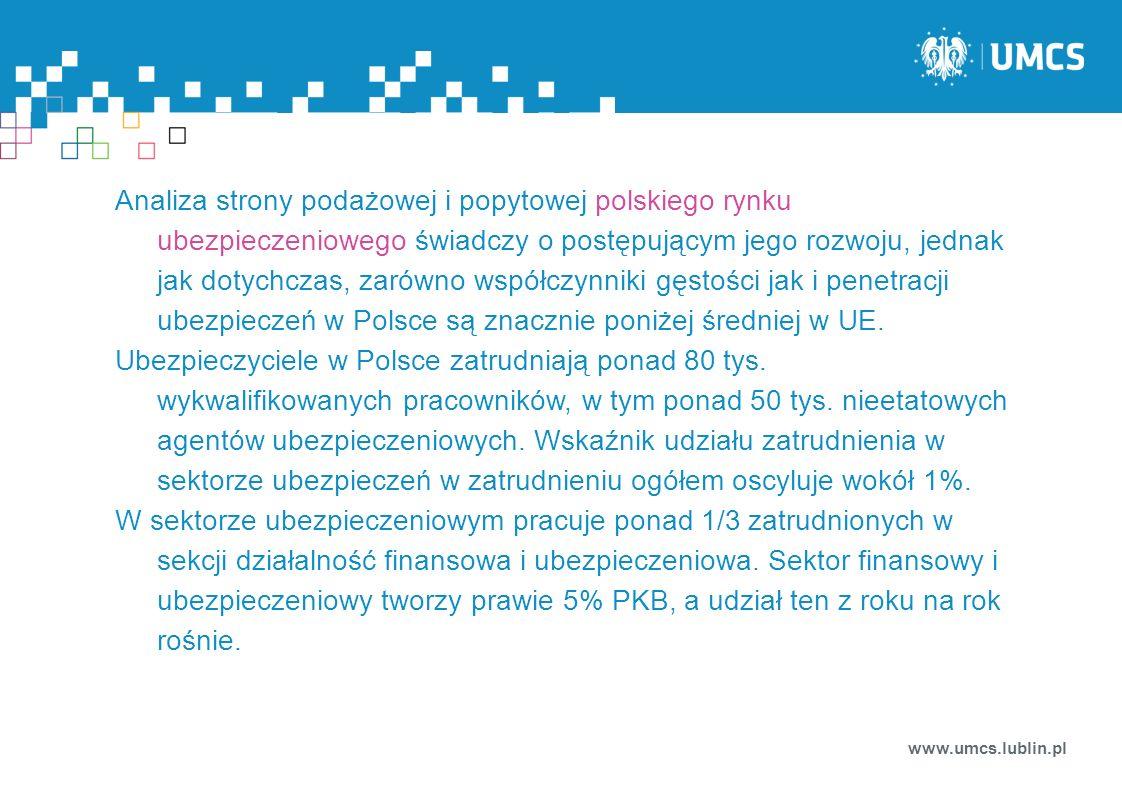 Analiza strony podażowej i popytowej polskiego rynku ubezpieczeniowego świadczy o postępującym jego rozwoju, jednak jak dotychczas, zarówno współczynniki gęstości jak i penetracji ubezpieczeń w Polsce są znacznie poniżej średniej w UE.