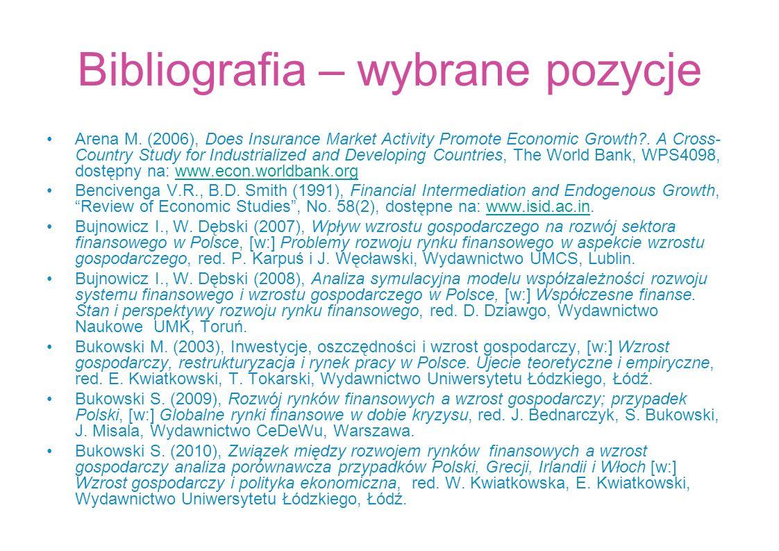 Bibliografia – wybrane pozycje