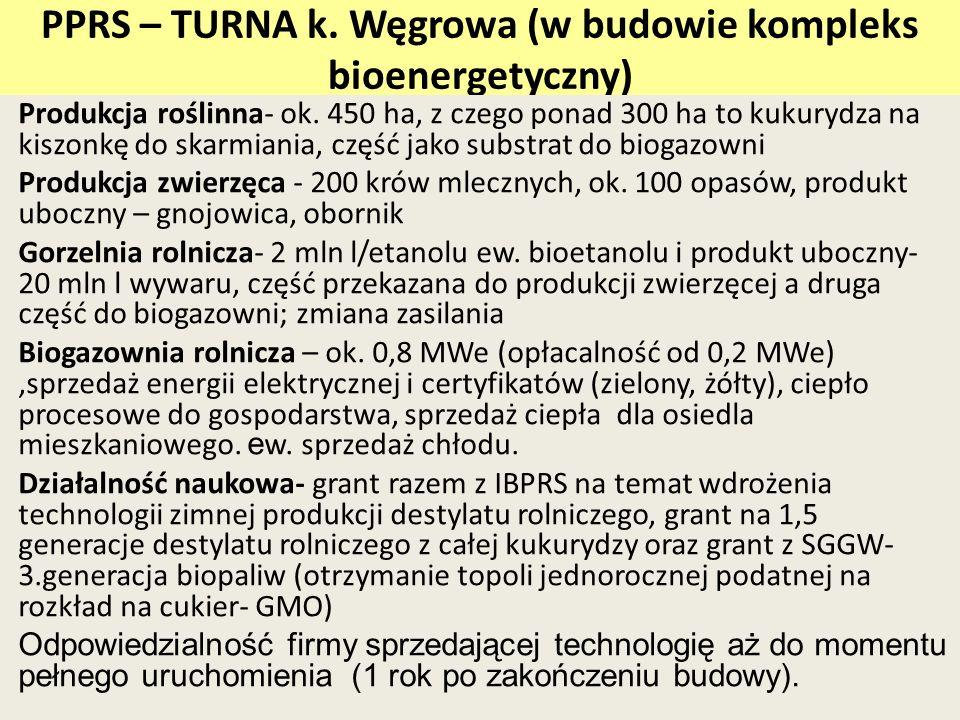 PPRS – TURNA k. Węgrowa (w budowie kompleks bioenergetyczny)