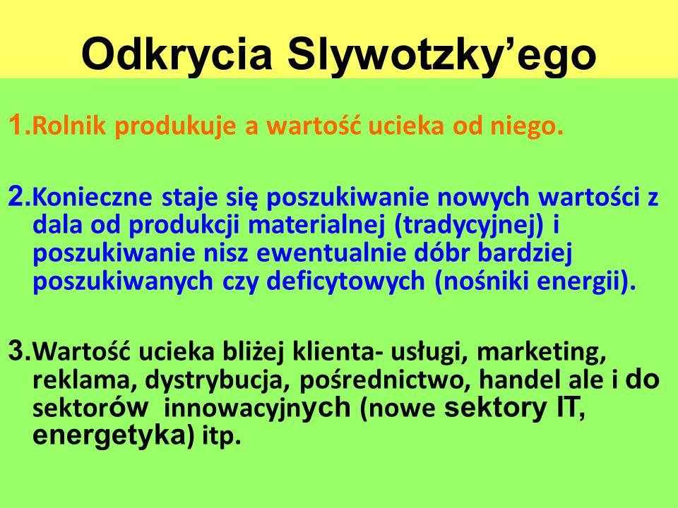 Odkrycia Slywotzky'ego