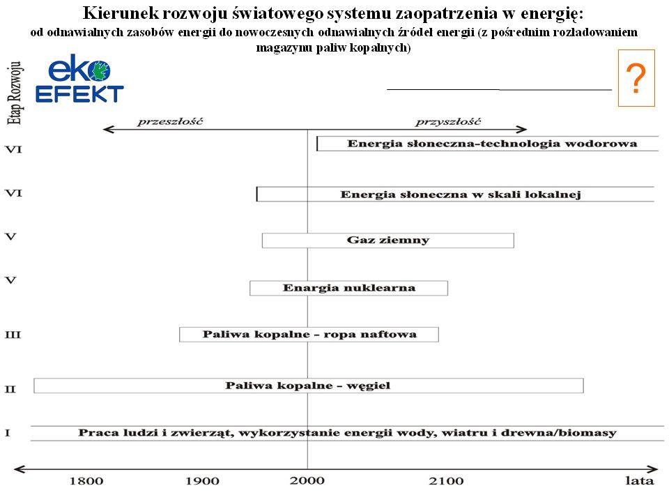 EC BREC Institute for Renewble Energy Ltd.