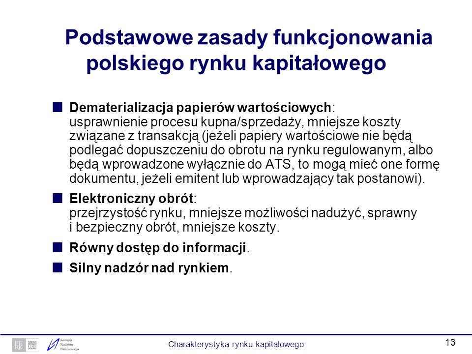 Podstawowe zasady funkcjonowania polskiego rynku kapitałowego