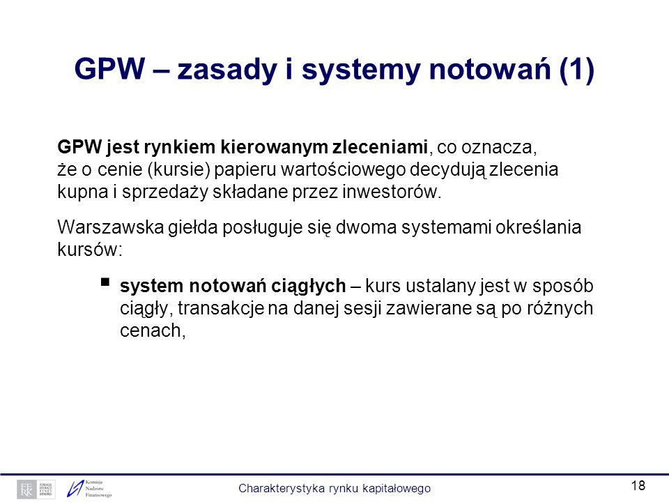 GPW – zasady i systemy notowań (1)
