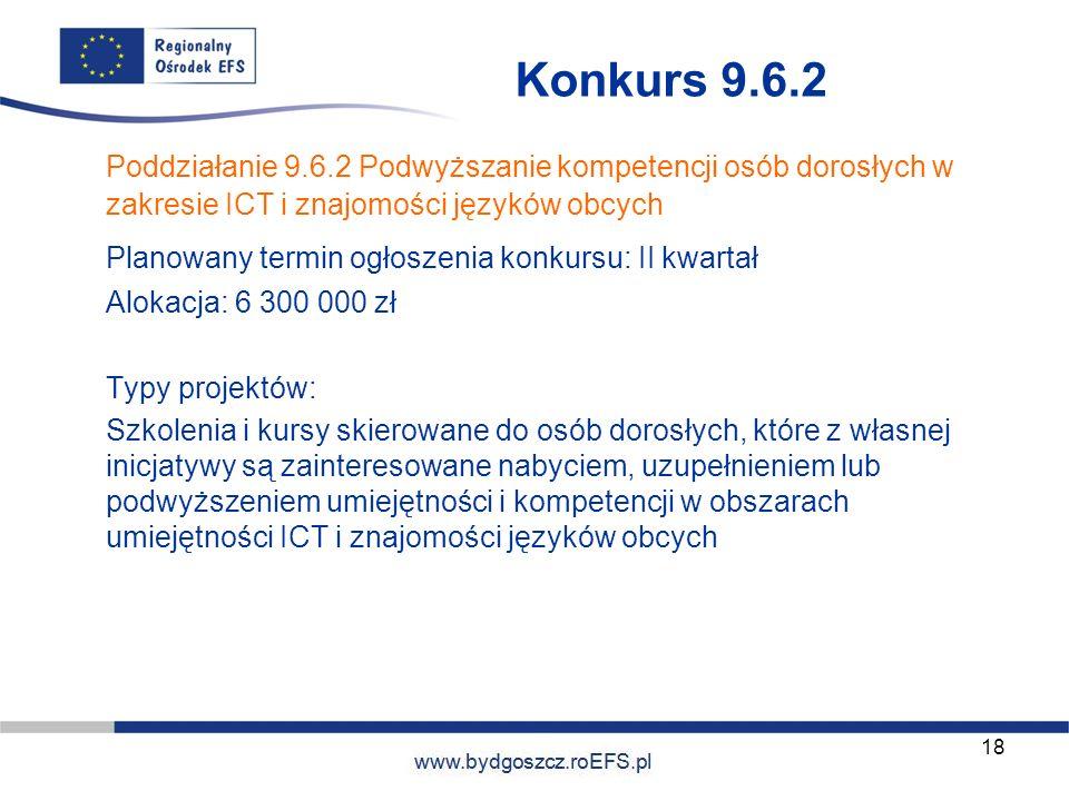 Konkurs 9.6.2Poddziałanie 9.6.2 Podwyższanie kompetencji osób dorosłych w zakresie ICT i znajomości języków obcych.