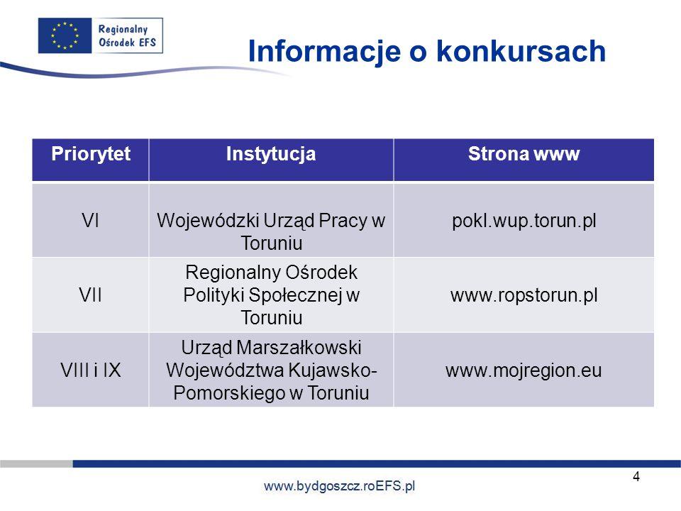 Informacje o konkursach