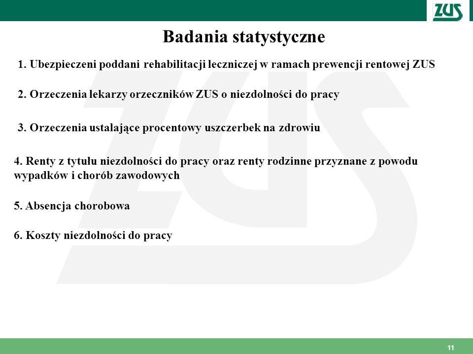 Badania statystyczne1. Ubezpieczeni poddani rehabilitacji leczniczej w ramach prewencji rentowej ZUS.