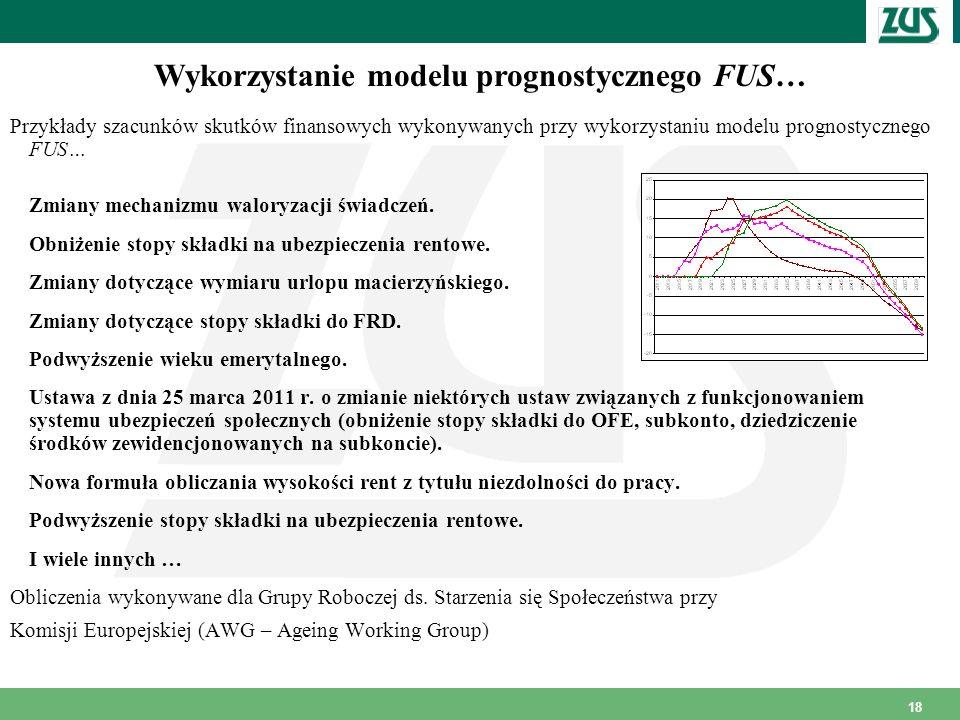 Wykorzystanie modelu prognostycznego FUS…