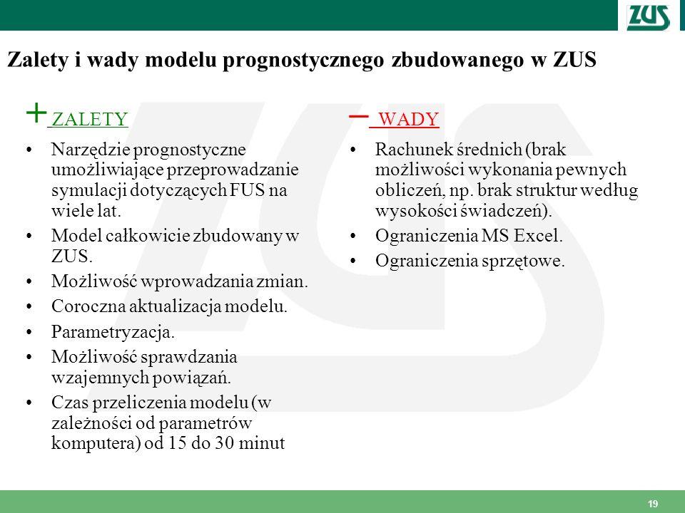 Zalety i wady modelu prognostycznego zbudowanego w ZUS