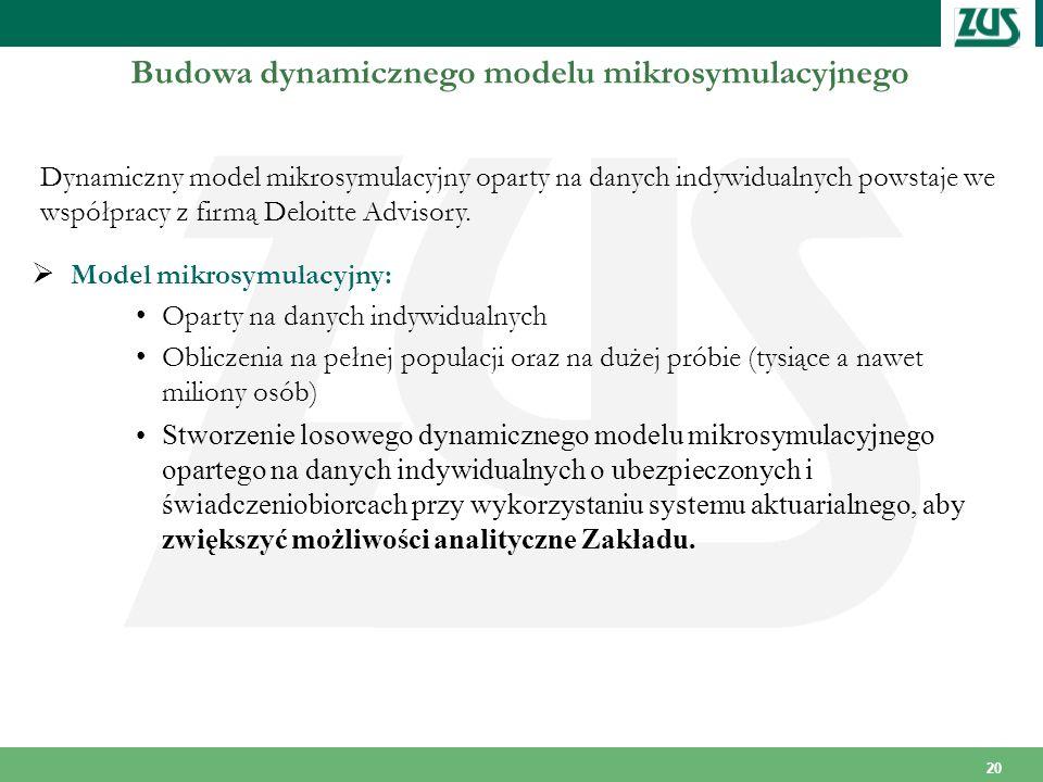 Budowa dynamicznego modelu mikrosymulacyjnego