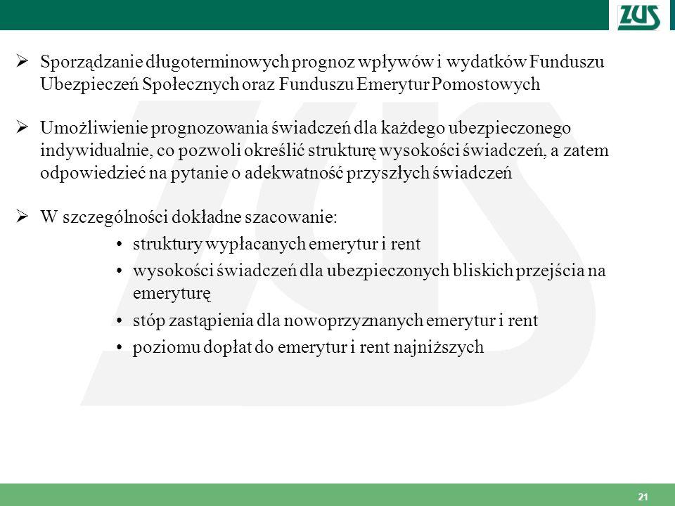 Sporządzanie długoterminowych prognoz wpływów i wydatków Funduszu Ubezpieczeń Społecznych oraz Funduszu Emerytur Pomostowych