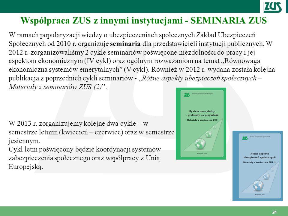 Współpraca ZUS z innymi instytucjami - SEMINARIA ZUS