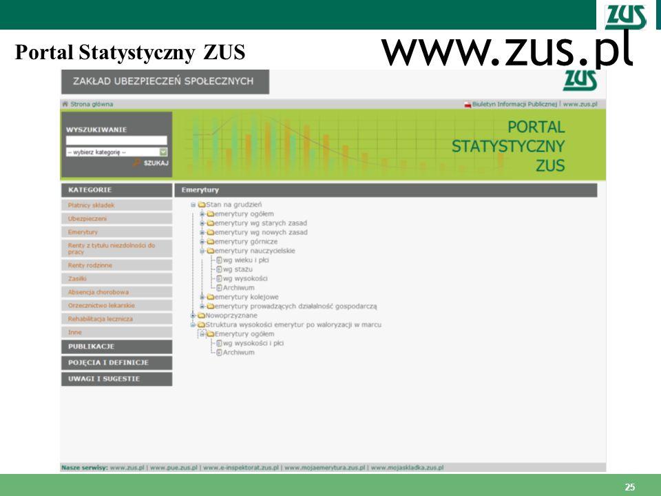 www.zus.pl Portal Statystyczny ZUS
