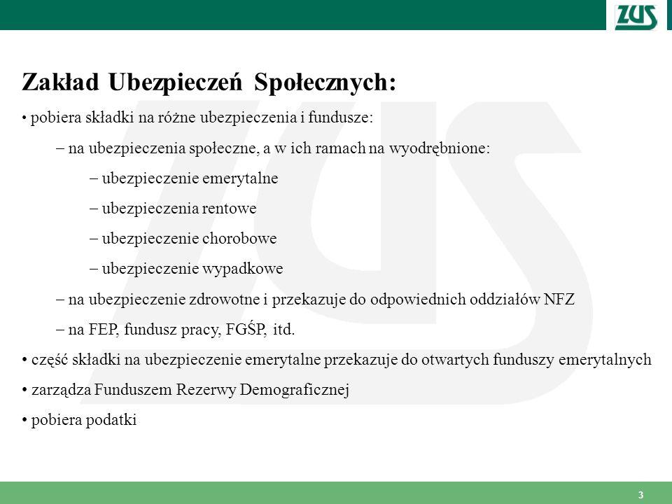 Zakład Ubezpieczeń Społecznych: