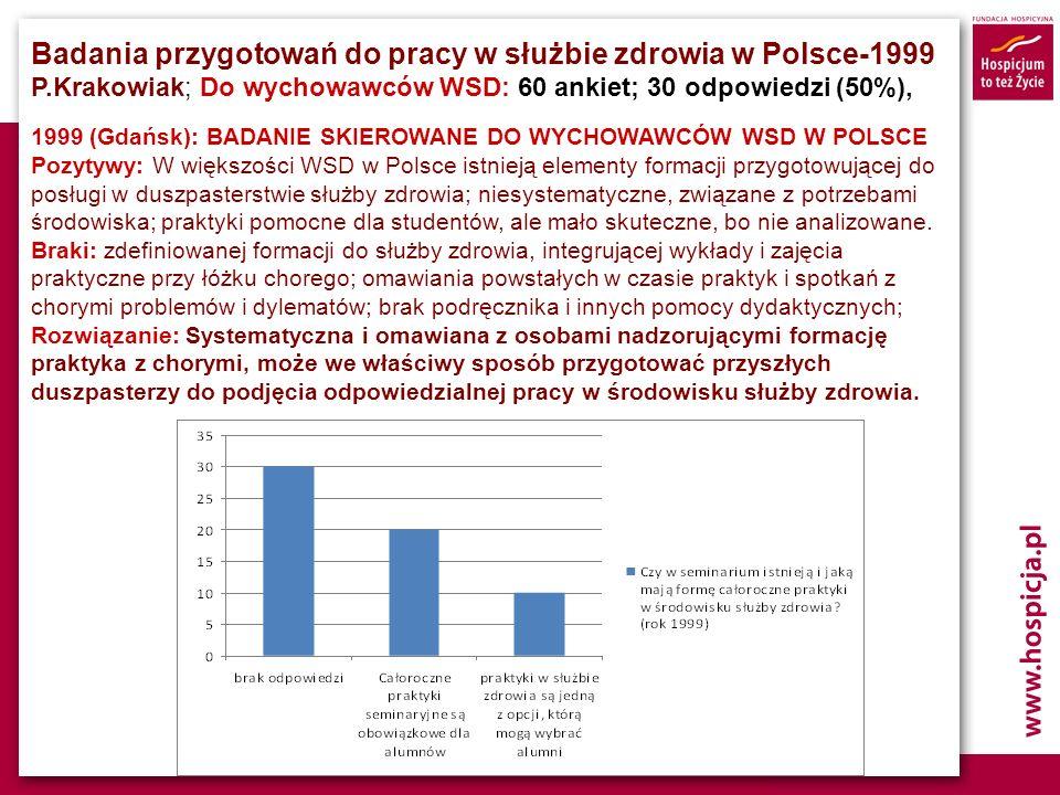Badania przygotowań do pracy w służbie zdrowia w Polsce-1999