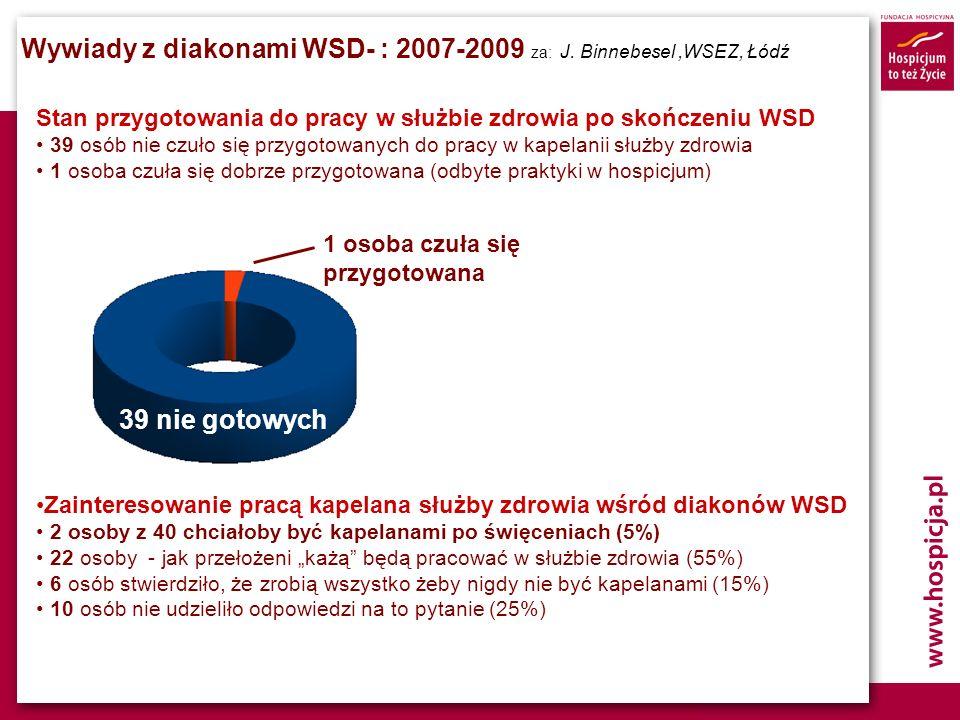 Wywiady z diakonami WSD- : 2007-2009 za: J. Binnebesel ,WSEZ, Łódź