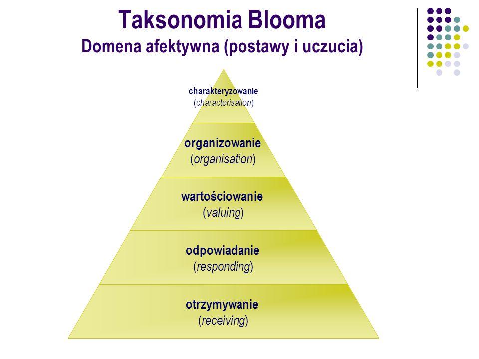 Taksonomia Blooma Domena afektywna (postawy i uczucia)