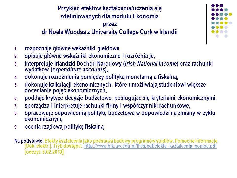 Przykład efektów kształcenia/uczenia się zdefiniowanych dla modułu Ekonomia przez dr Noela Woodsa z University College Cork w Irlandii