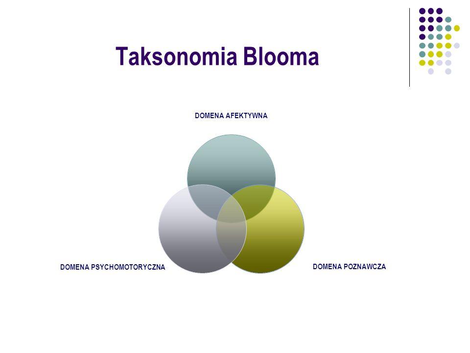 Taksonomia Blooma