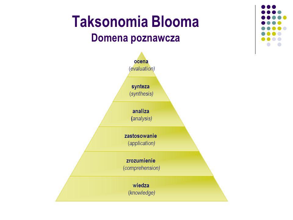 Taksonomia Blooma Domena poznawcza