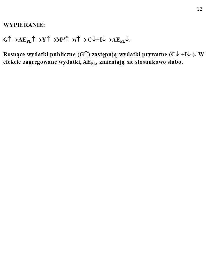 WYPIERANIE: GAEPLYMDi C+IAEPL.