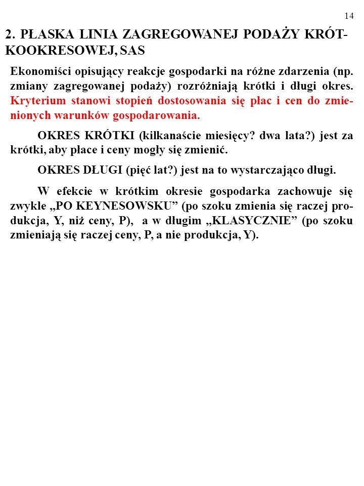 2. PŁASKA LINIA ZAGREGOWANEJ PODAŻY KRÓT-KOOKRESOWEJ, SAS