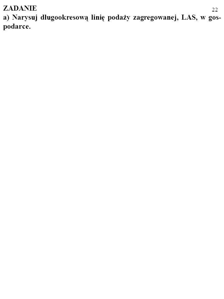 ZADANIE a) Narysuj długookresową linię podaży zagregowanej, LAS, w gos-podarce.