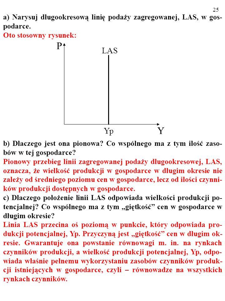 a) Narysuj długookresową linię podaży zagregowanej, LAS, w gos-podarce.