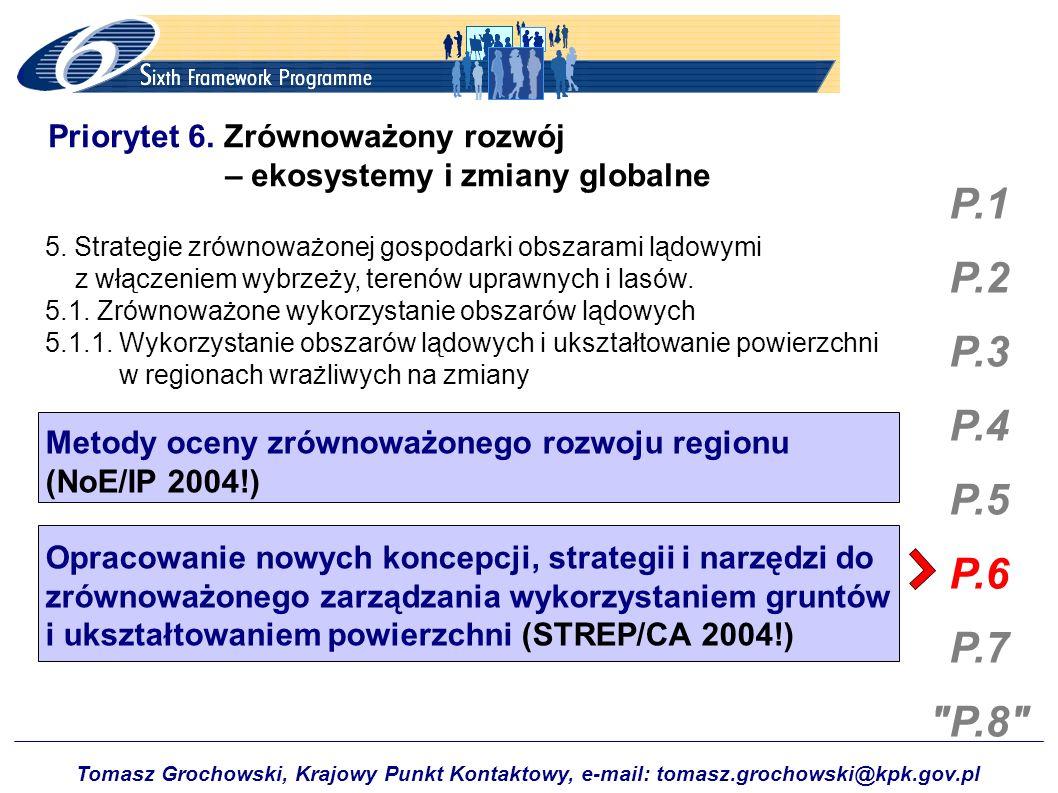 P.1 P.2 P.3 P.4 P.5 P.6 P.7 P.8 Priorytet 6. Zrównoważony rozwój