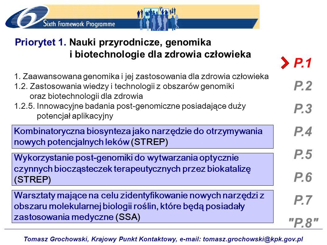 Priorytet 1. Nauki przyrodnicze, genomika