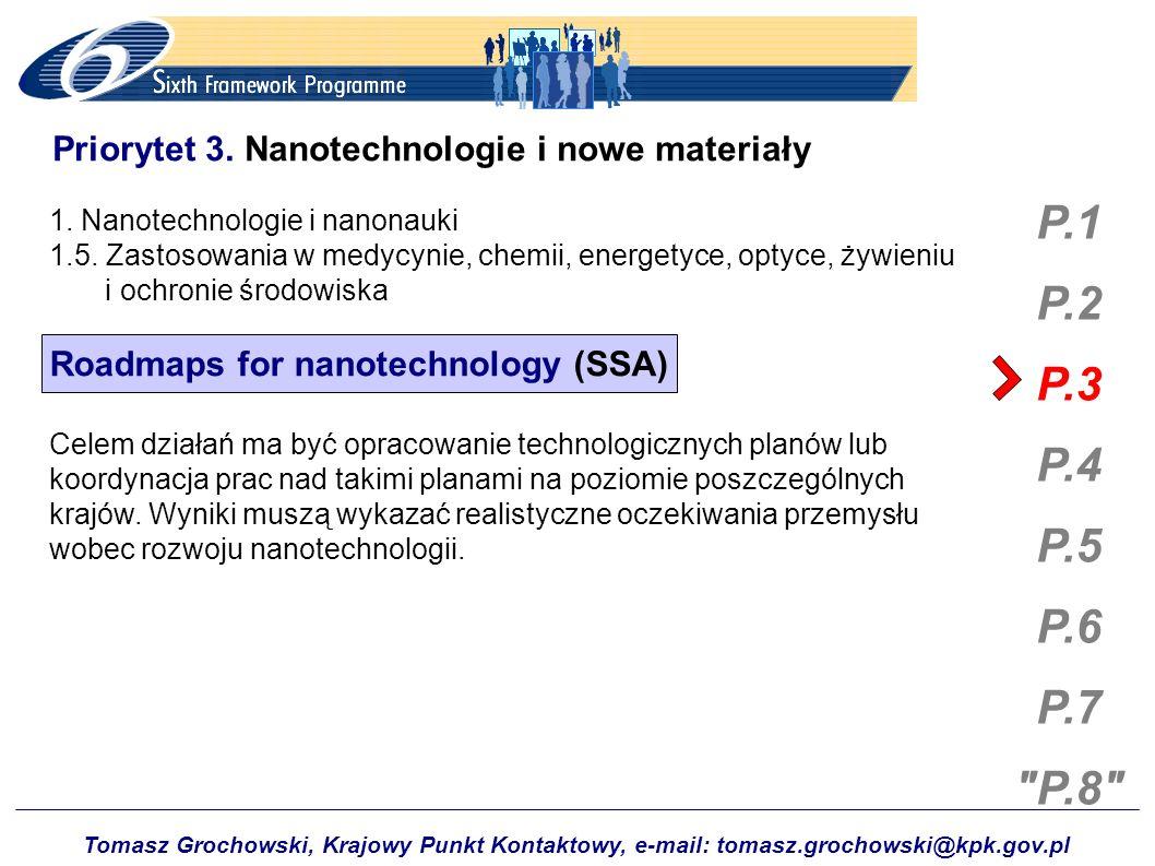 Priorytet 3. Nanotechnologie i nowe materiały