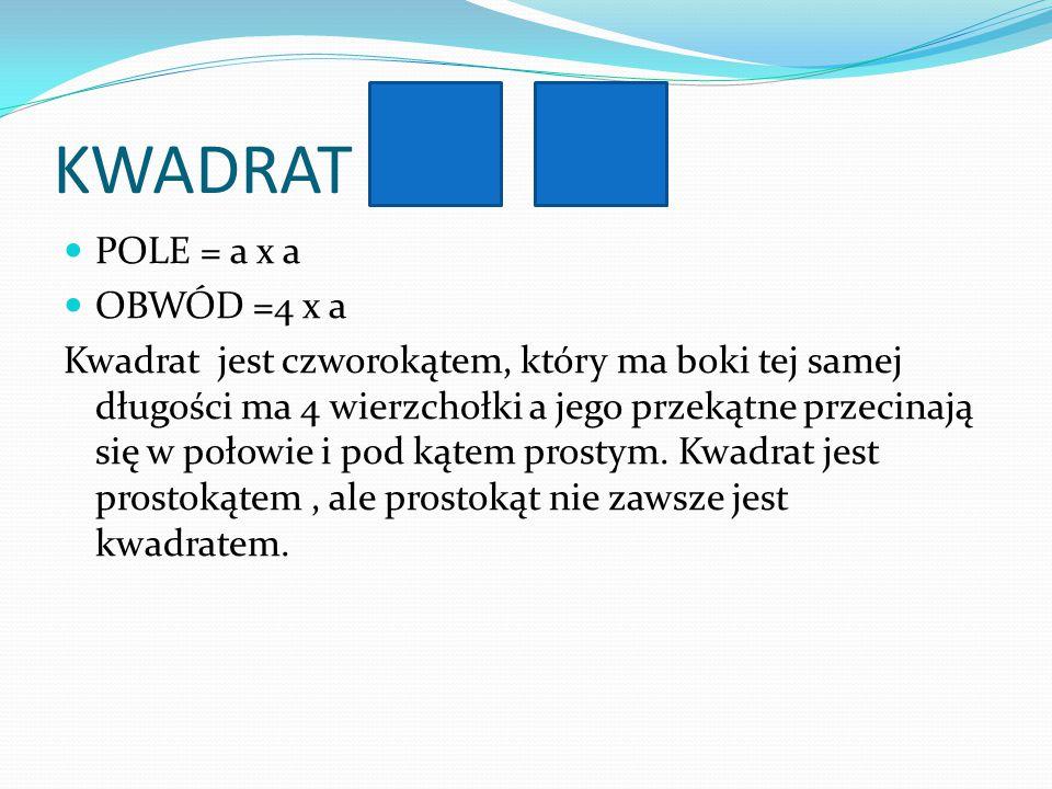 KWADRAT POLE = a x a OBWÓD =4 x a