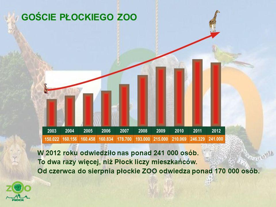 GOŚCIE PŁOCKIEGO ZOO W 2012 roku odwiedziło nas ponad 241 000 osób.