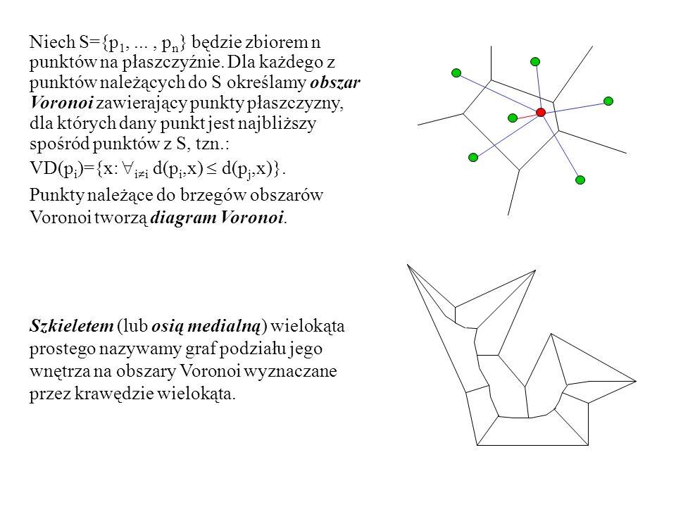 Niech S={p1,. , pn} będzie zbiorem n punktów na płaszczyźnie