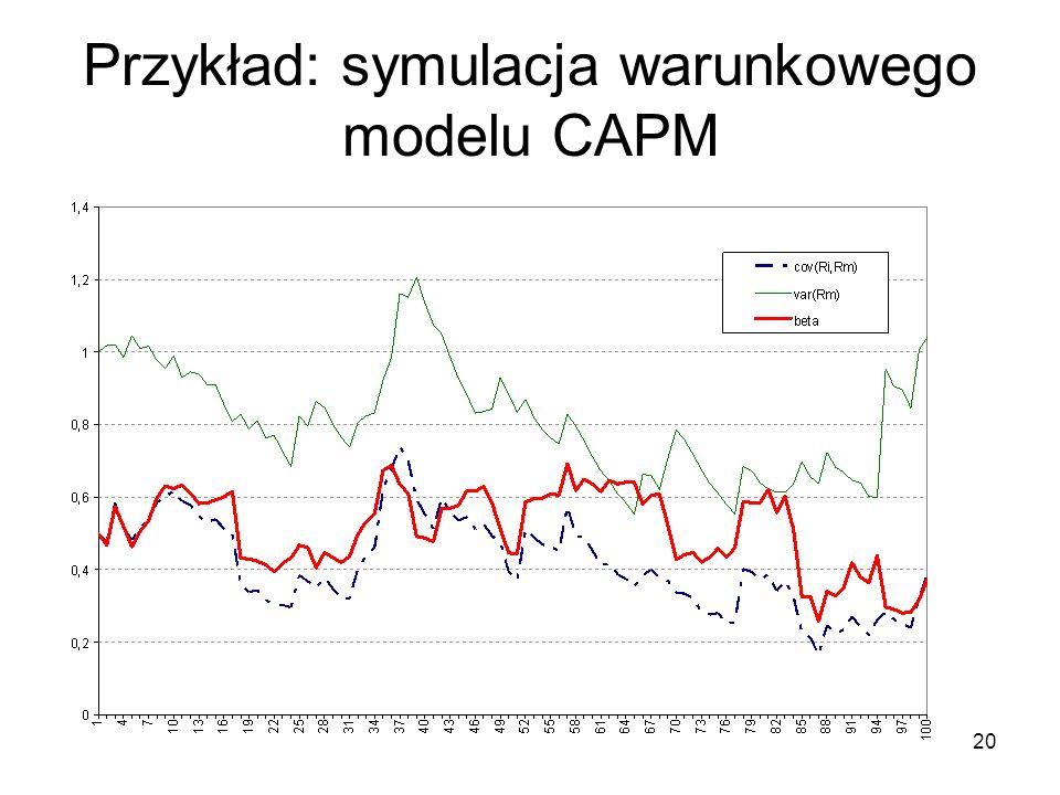 Przykład: symulacja warunkowego modelu CAPM