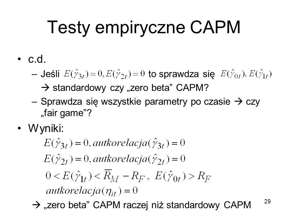 Testy empiryczne CAPM c.d. Wyniki: Jeśli to sprawdza się