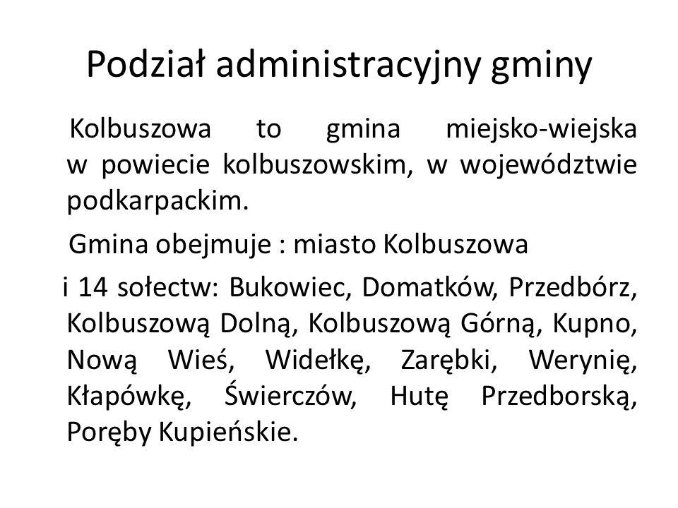 Podział administracyjny gminy