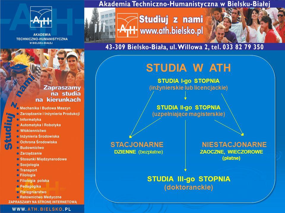 STUDIA W ATH STUDIA I-go STOPNIA (inżynierskie lub licencjackie)
