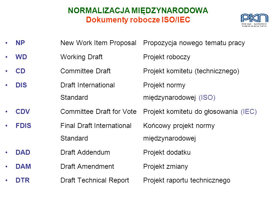 NORMALIZACJA MIĘDZYNARODOWA Dokumenty robocze ISO/IEC